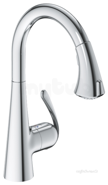 grohe32294000