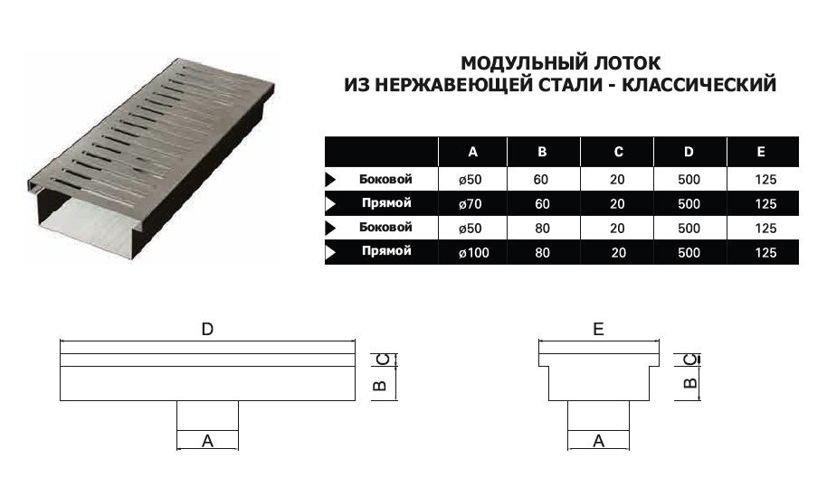 модульный лоток классический
